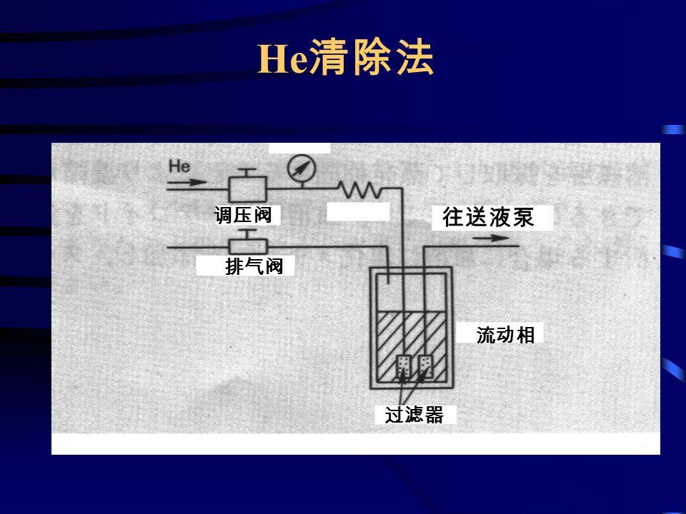 He 清除法 调压阀 排气阀 往送液泵 流动相 过滤器