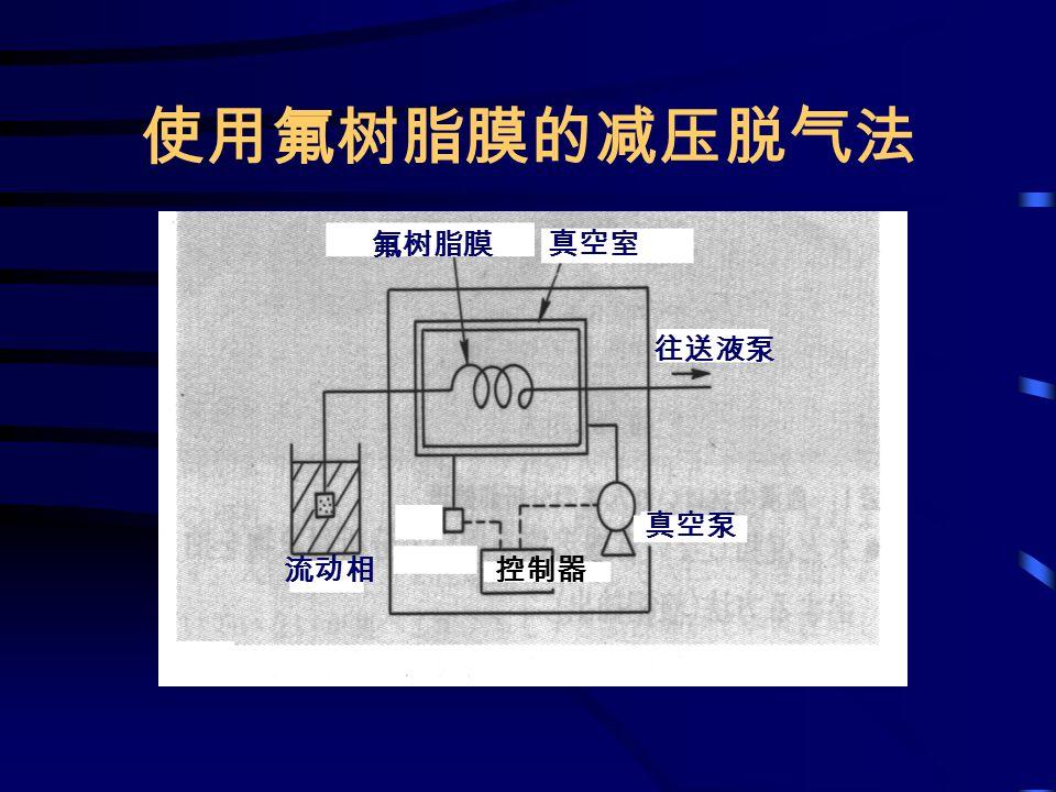 使用氟树脂膜的减压脱气法 氟树脂膜真空室 往送液泵 真空泵 控制器流动相