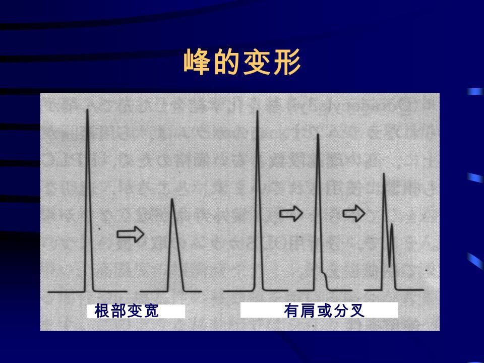 峰的变形 根部变宽有肩或分叉