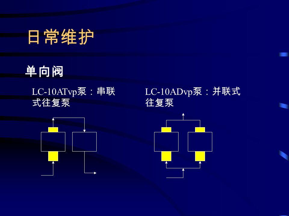 日常维护 单向阀 LC-10ATvp 泵:串联 式往复泵 LC-10ADvp 泵:并联式 往复泵