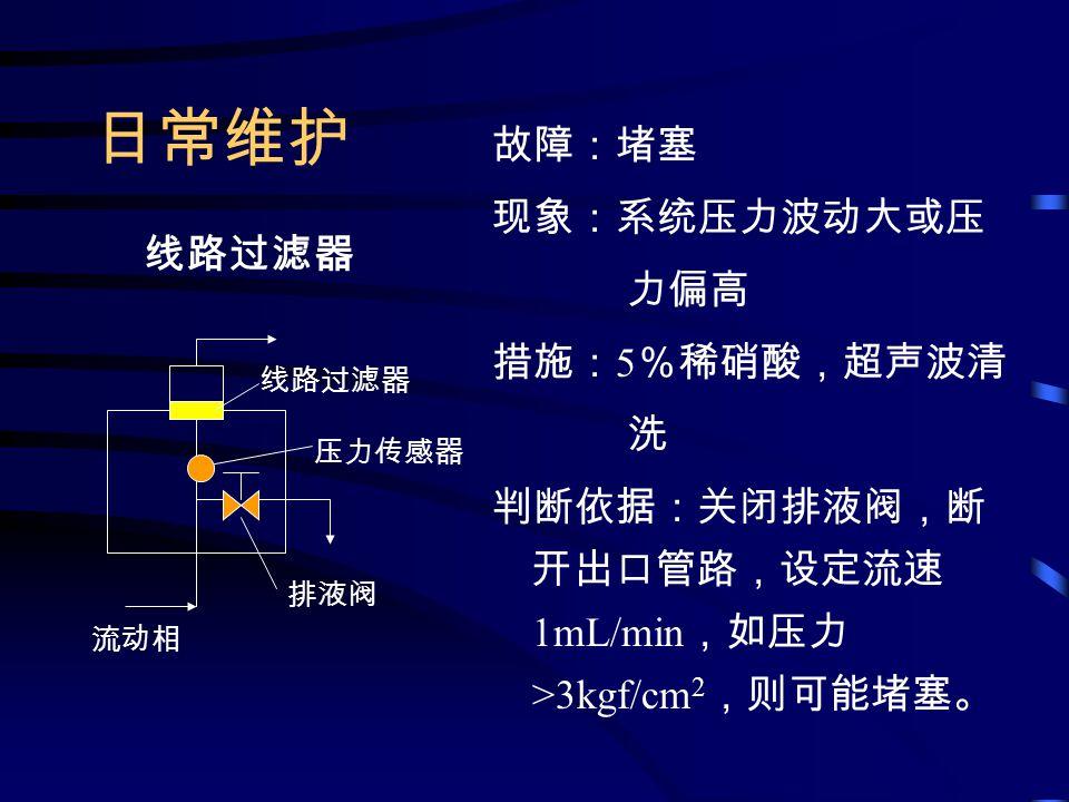 日常维护 故障:堵塞 现象:系统压力波动大或压 力偏高 措施: 5 %稀硝酸,超声波清 洗 判断依据:关闭排液阀,断 开出口管路,设定流速 1mL/min ,如压力 >3kgf/cm 2 ,则可能堵塞。 线路过滤器 排液阀 压力传感器 线路过滤器 流动相