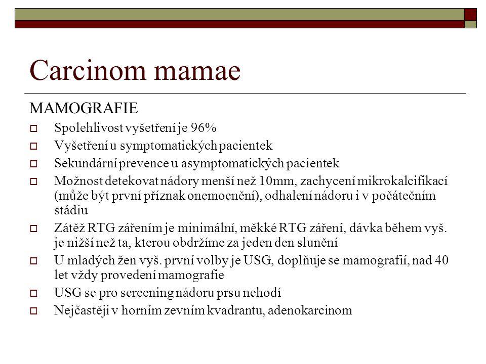 Carcinom mamae MAMOGRAFIE  Spolehlivost vyšetření je 96%  Vyšetření u symptomatických pacientek  Sekundární prevence u asymptomatických pacientek 