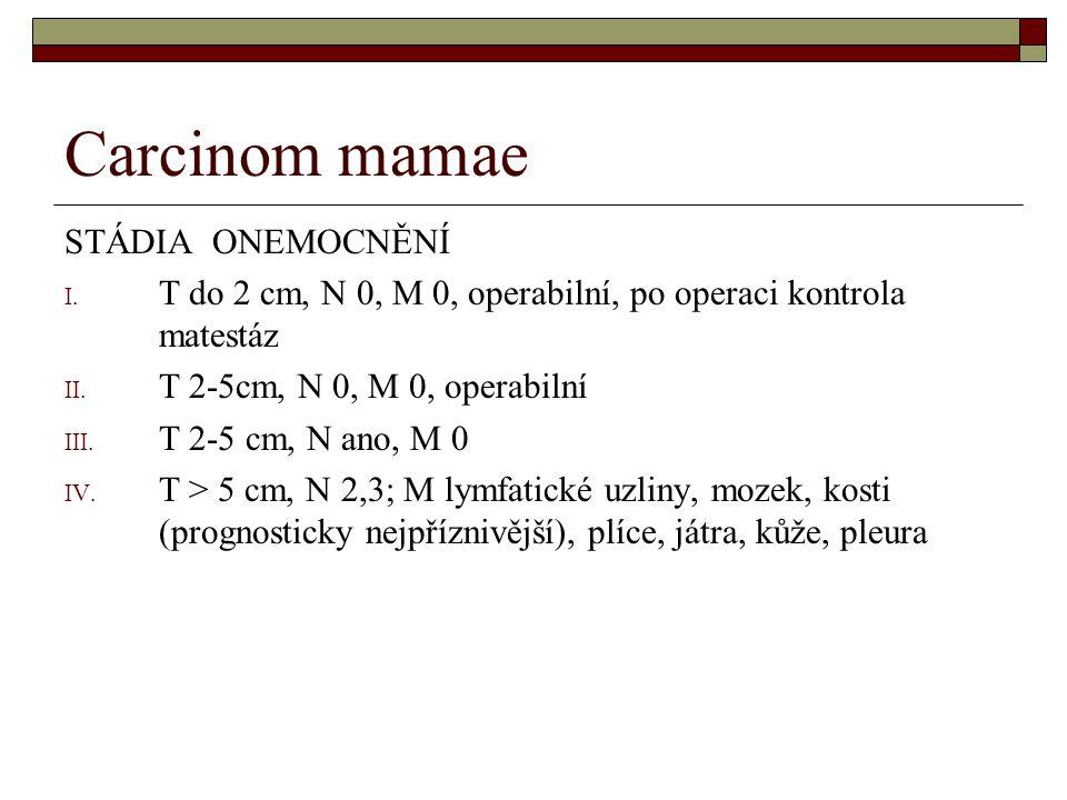 Carcinom mamae STÁDIA ONEMOCNĚNÍ I. T do 2 cm, N 0, M 0, operabilní, po operaci kontrola matestáz II. T 2-5cm, N 0, M 0, operabilní III. T 2-5 cm, N a