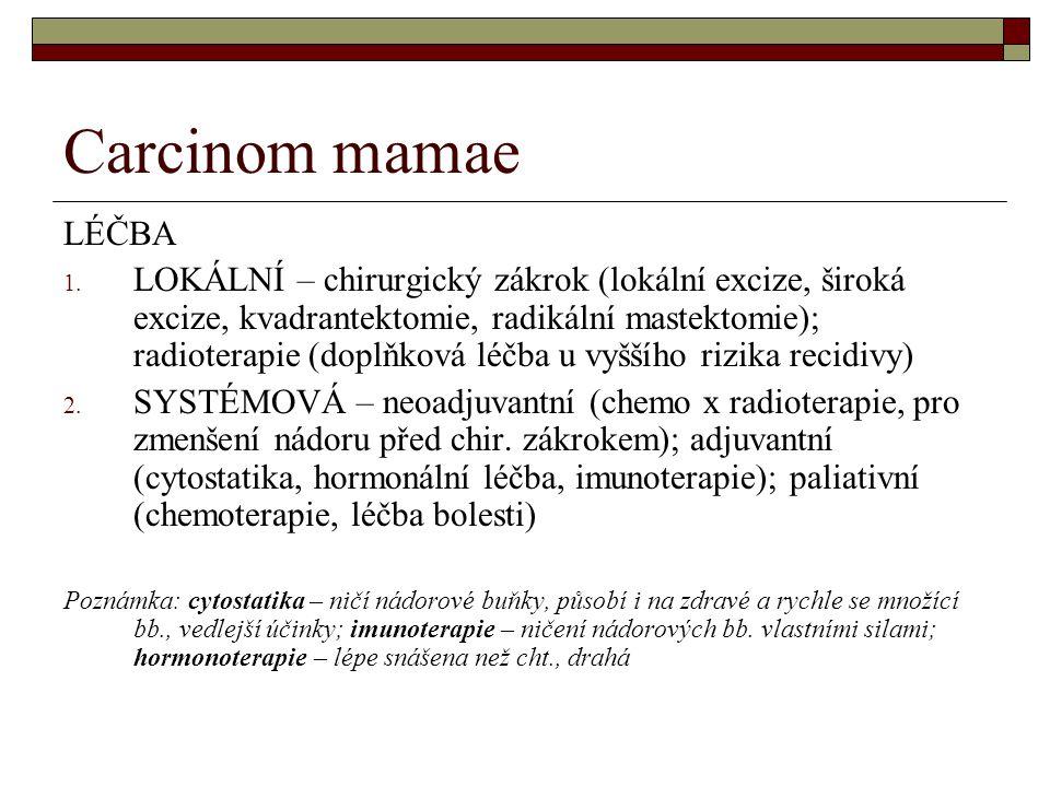 Carcinom mamae LÉČBA 1. LOKÁLNÍ – chirurgický zákrok (lokální excize, široká excize, kvadrantektomie, radikální mastektomie); radioterapie (doplňková