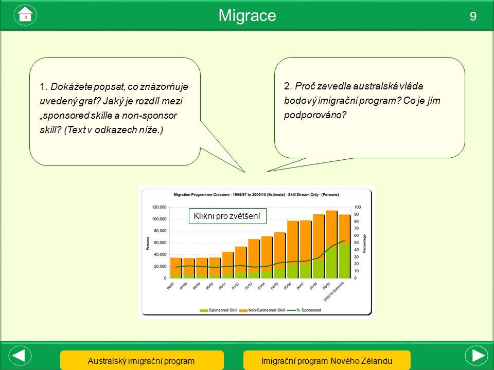 Migrace 9 Australský imigrační programImigrační program Nového Zélandu Klikni pro zvětšení 1. Dokážete popsat, co znázorňuje uvedený graf? Jaký je roz