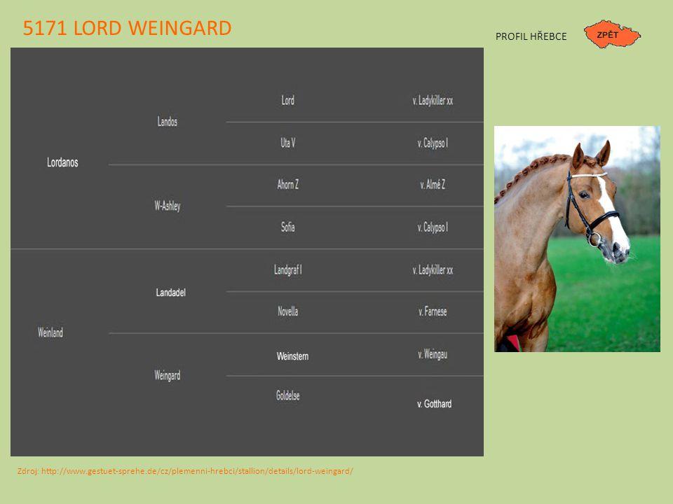 5171 LORD WEINGARD PROFIL HŘEBCE Zdroj: http://www.gestuet-sprehe.de/cz/plemenni-hrebci/stallion/details/lord-weingard/