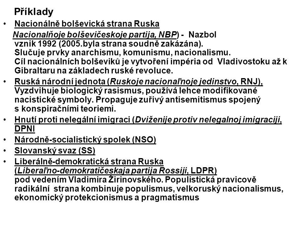 Příklady Nacionálně bolševická strana Ruska Nacionalňoje bolševičeskoje partija, NBP) - Nazbol vznik 1992 (2005.byla strana soudně zakázána). Slučuje
