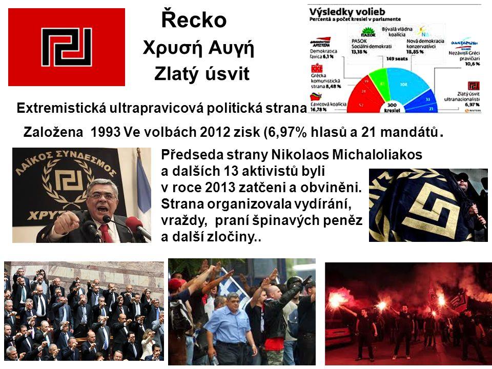 Řecko Χρυσή Αυγή Zlatý úsvit Extremistická ultrapravicová politická strana. Založena 1993 Ve volbách 2012 zisk (6,97% hlasů a 21 mandátů. Předseda str