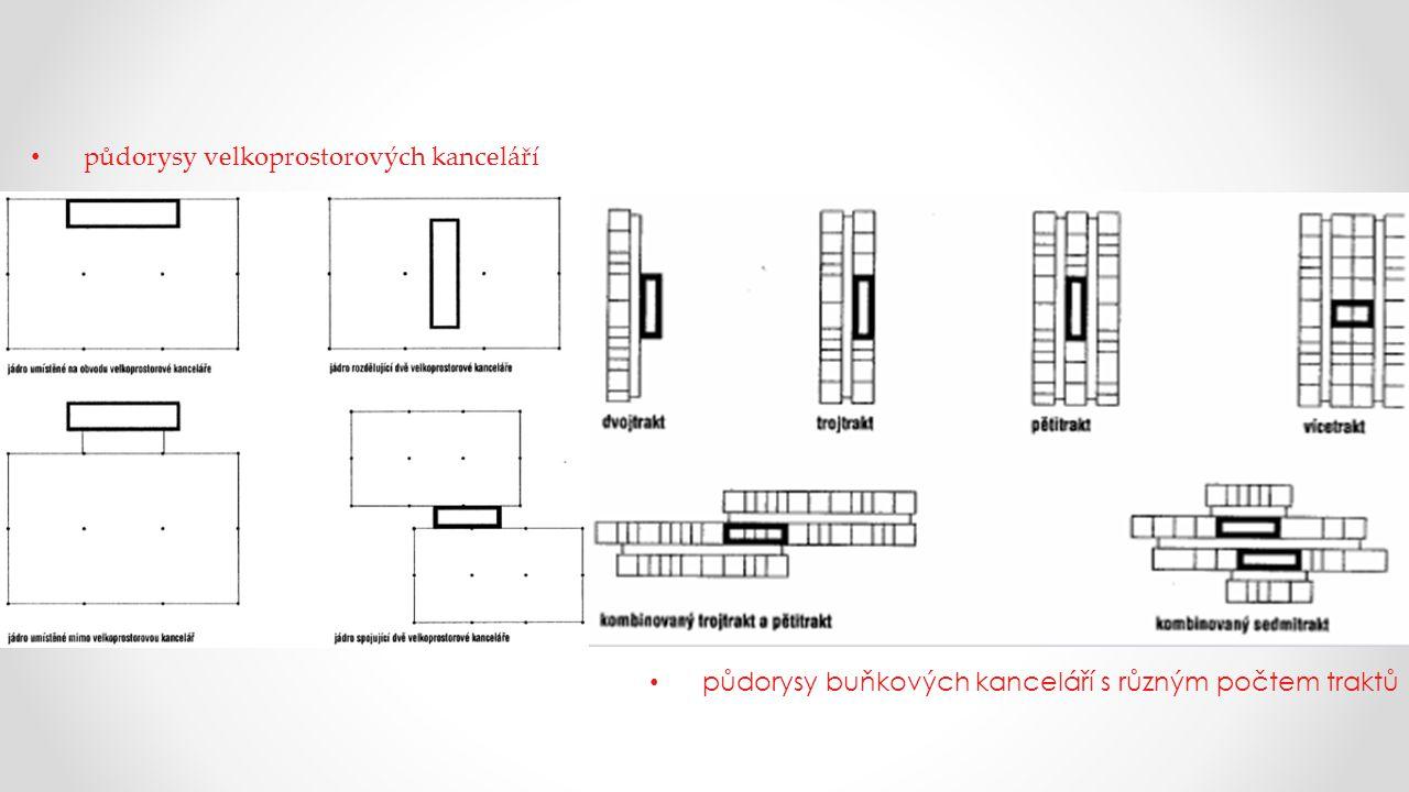 půdorysy buňkových kanceláří s různým počtem traktů půdorysy velkoprostorových kanceláří