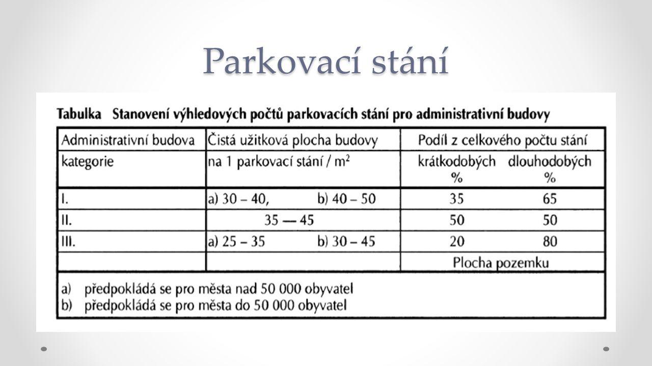 SCHODIŠTĚ (vyhláška č.369/2001 Sb.) -min.