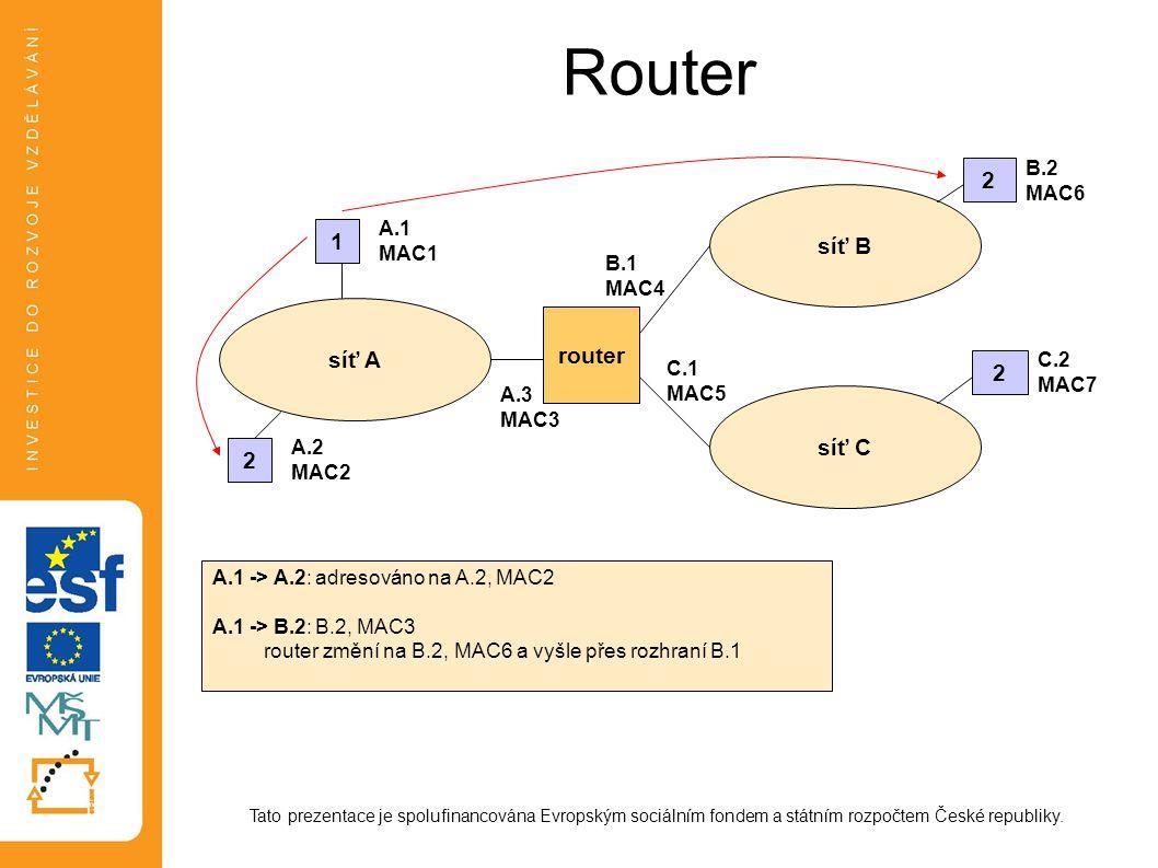 Router Tato prezentace je spolufinancována Evropským sociálním fondem a státním rozpočtem České republiky. síť A síť C síť B router 1 2 A.1 MAC1 A.2 M