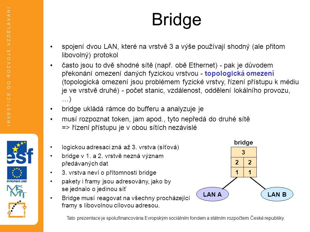 Bridge Tato prezentace je spolufinancována Evropským sociálním fondem a státním rozpočtem České republiky. spojení dvou LAN, které na vrstvě 3 a výše