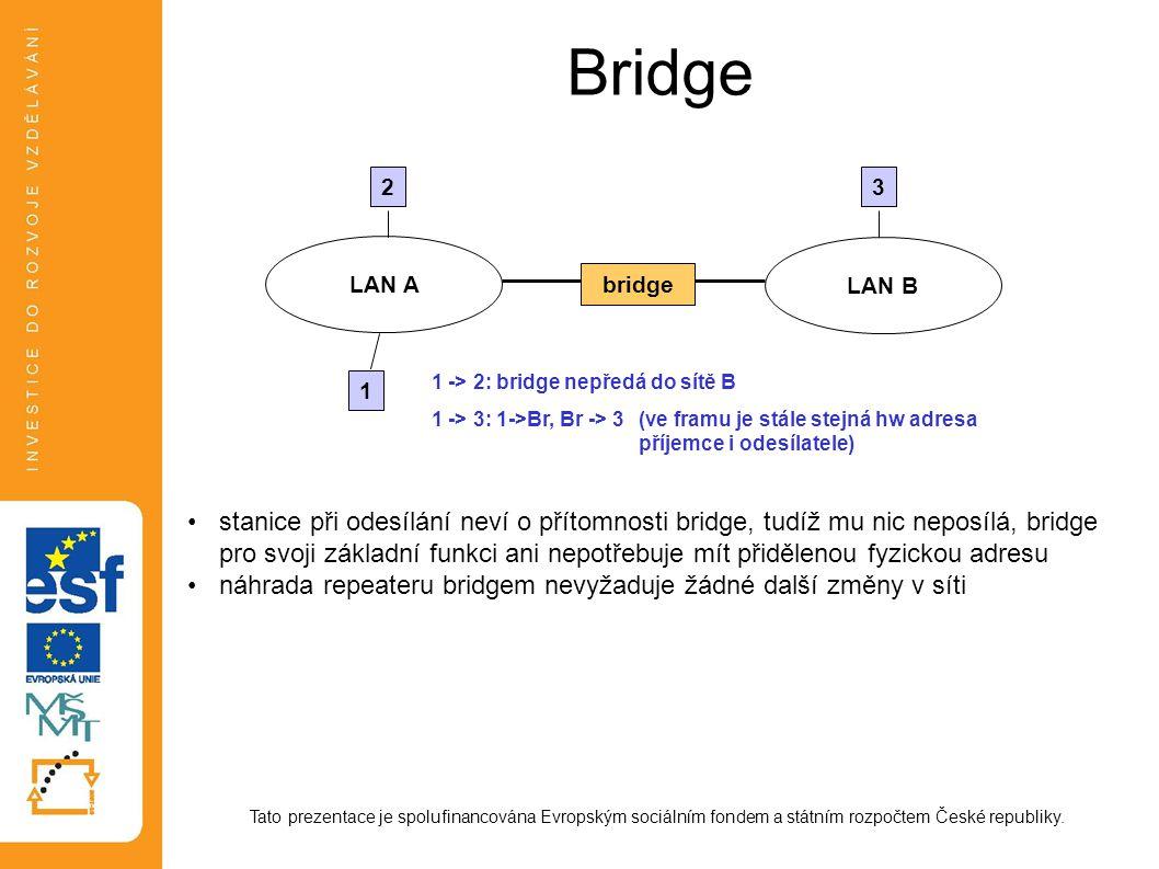 Bridge Tato prezentace je spolufinancována Evropským sociálním fondem a státním rozpočtem České republiky. stanice při odesílání neví o přítomnosti br