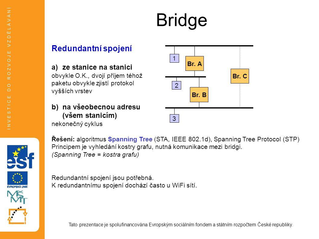 Bridge Tato prezentace je spolufinancována Evropským sociálním fondem a státním rozpočtem České republiky. Redundantní spojení a)ze stanice na stanici