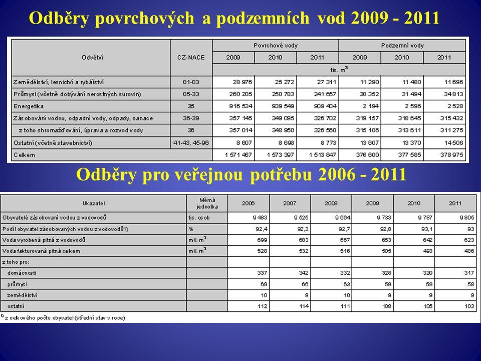 Odběry povrchových a podzemních vod 2009 - 2011 Odběry pro veřejnou potřebu 2006 - 2011