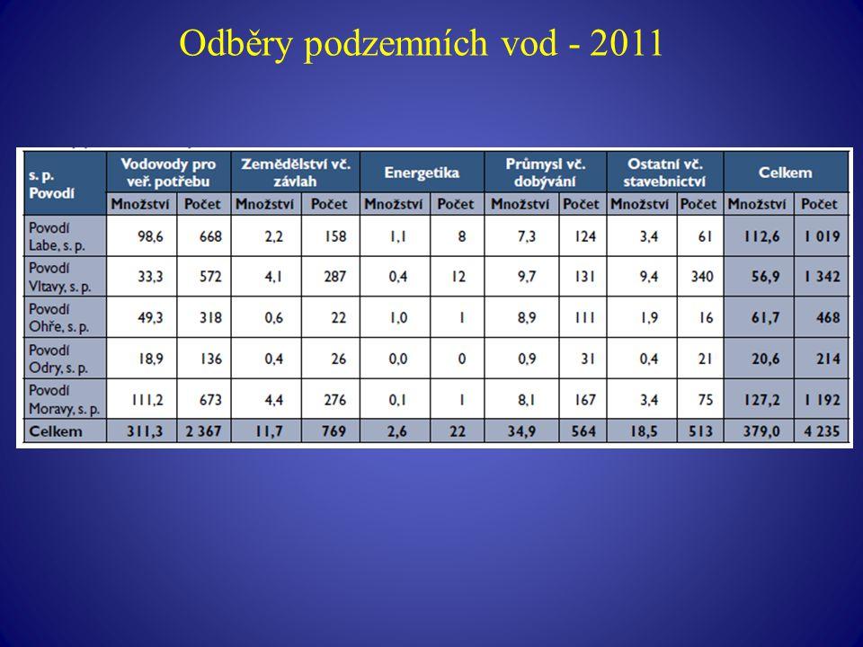 Odběry podzemních vod - 2011
