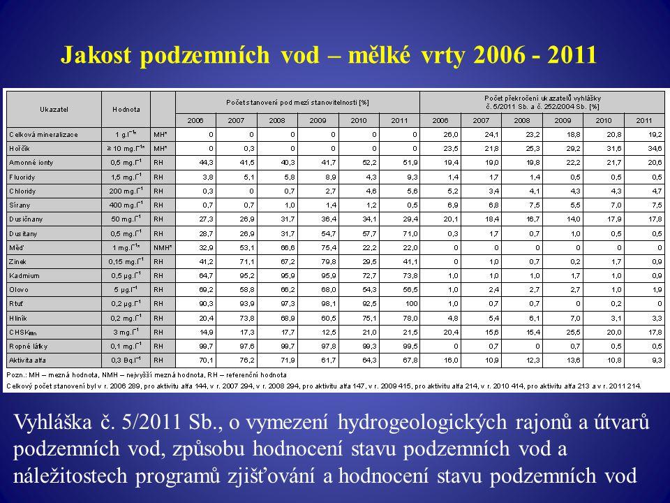 Jakost podzemních vod – mělké vrty 2006 - 2011 Vyhláška č. 5/2011 Sb., o vymezení hydrogeologických rajonů a útvarů podzemních vod, způsobu hodnocení