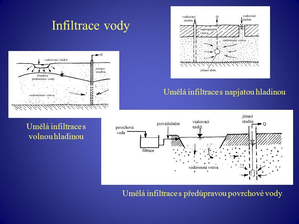 Infiltrace vody Umělá infiltrace s volnou hladinou Umělá infiltrace s napjatou hladinou Umělá infiltrace s předúpravou povrchové vody