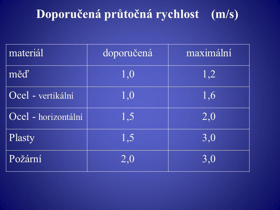 Doporučená průtočná rychlost (m/s) materiáldoporučenámaximální měď1,01,2 Ocel - vertikální 1,01,6 Ocel - horizontální 1,52,0 Plasty1,53,0 Požární2,03,