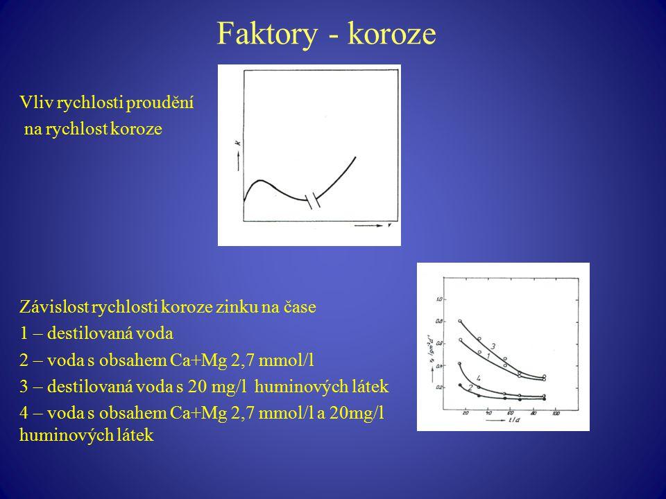 Faktory - koroze Vliv rychlosti proudění na rychlost koroze Závislost rychlosti koroze zinku na čase 1 – destilovaná voda 2 – voda s obsahem Ca+Mg 2,7
