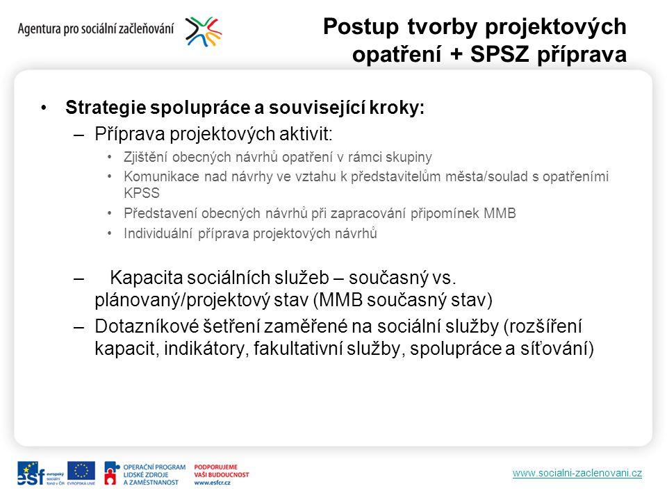 www.socialni-zaclenovani.cz Postup tvorby projektových opatření + SPSZ příprava Strategie spolupráce a související kroky: –Příprava projektových aktiv