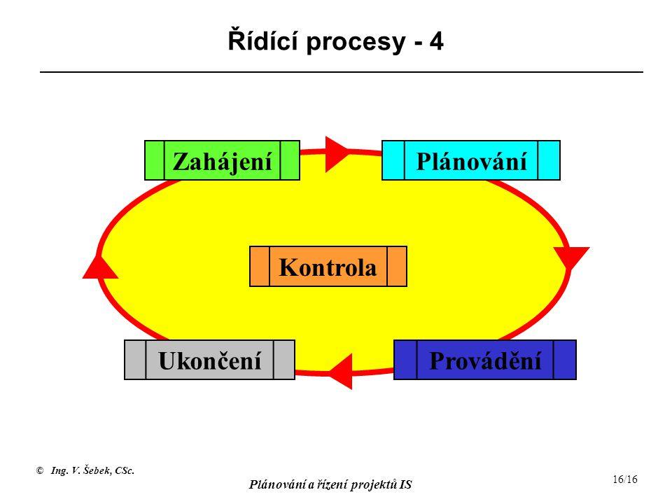 © Ing. V. Šebek, CSc. Plánování a řízení projektů IS 16/16 Řídící procesy - 4 Kontrola UkončeníProvádění PlánováníZahájení