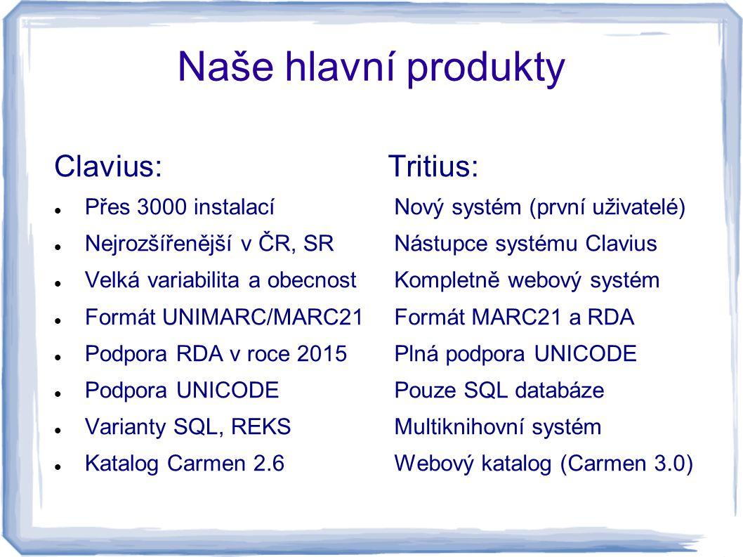 Naše hlavní produkty Clavius: Přes 3000 instalací Nejrozšířenější v ČR, SR Velká variabilita a obecnost Formát UNIMARC/MARC21 Podpora RDA v roce 2015
