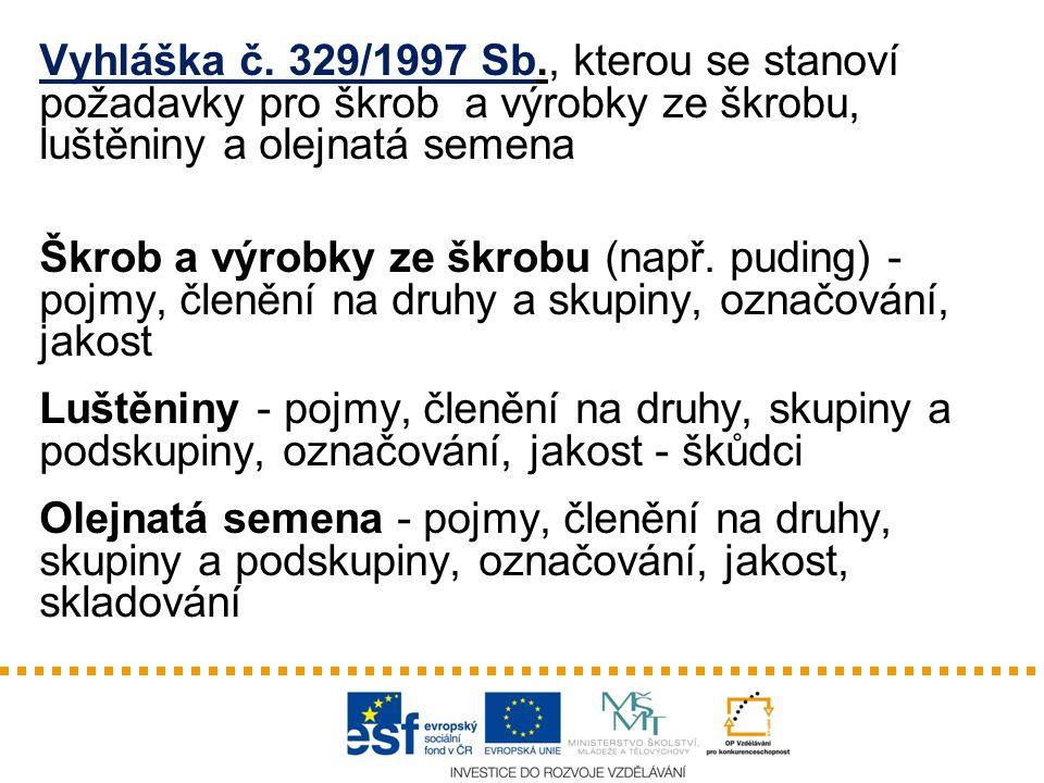 Vyhláška č. 329/1997 Sb., kterou se stanoví požadavky pro škrob a výrobky ze škrobu, luštěniny a olejnatá semena Škrob a výrobky ze škrobu (např. pudi