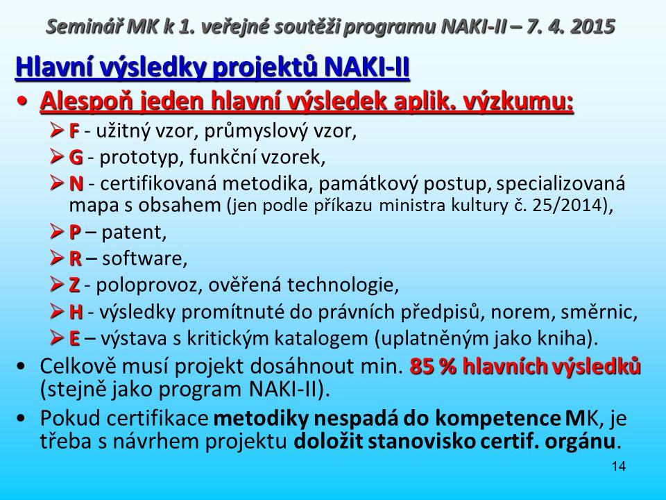 14 Hlavní výsledky projektů NAKI-II Alespoň jeden hlavní výsledek aplik. výzkumu:Alespoň jeden hlavní výsledek aplik. výzkumu:  F  F - užitný vzor,