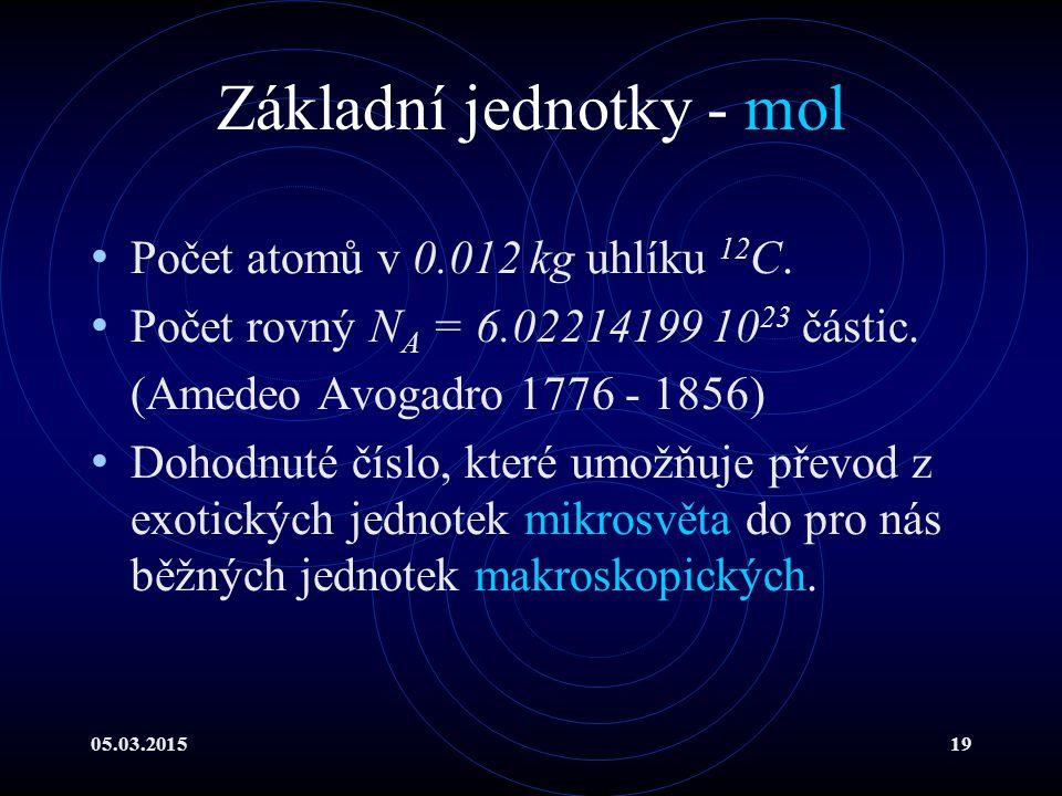 05.03.201519 Základní jednotky - mol Počet atomů v 0.012 kg uhlíku 12 C.