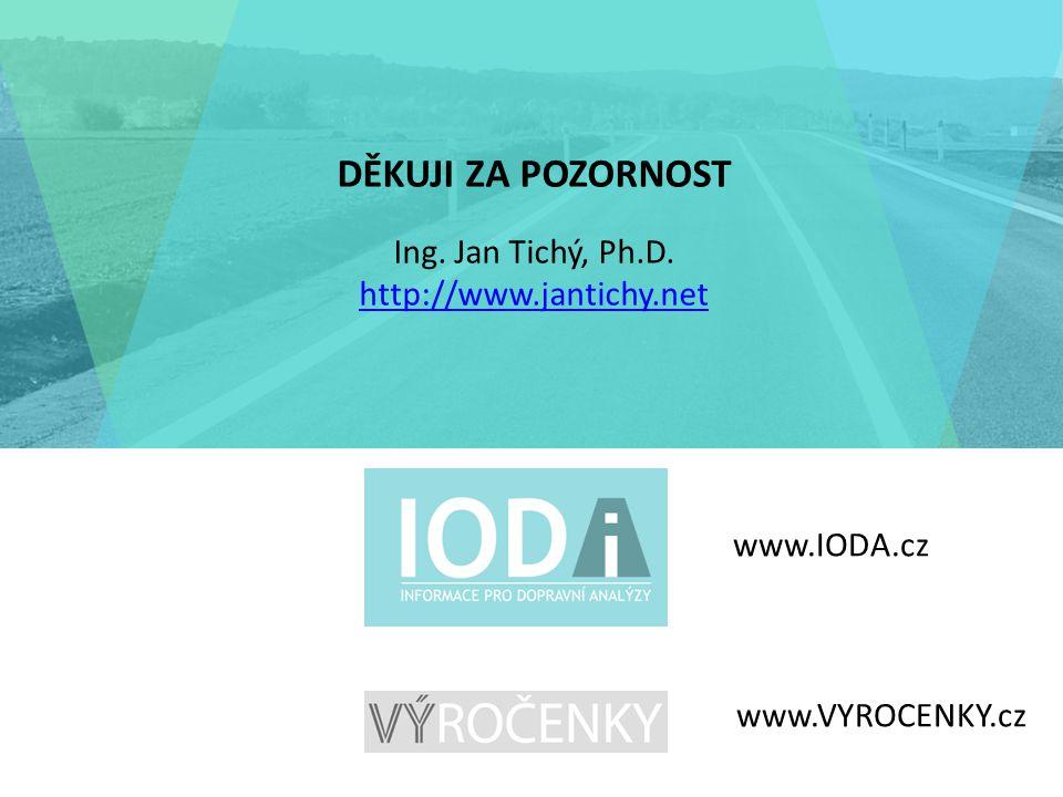 DĚKUJI ZA POZORNOST Ing. Jan Tichý, Ph.D. http://www.jantichy.net www.IODA.cz www.VYROCENKY.cz