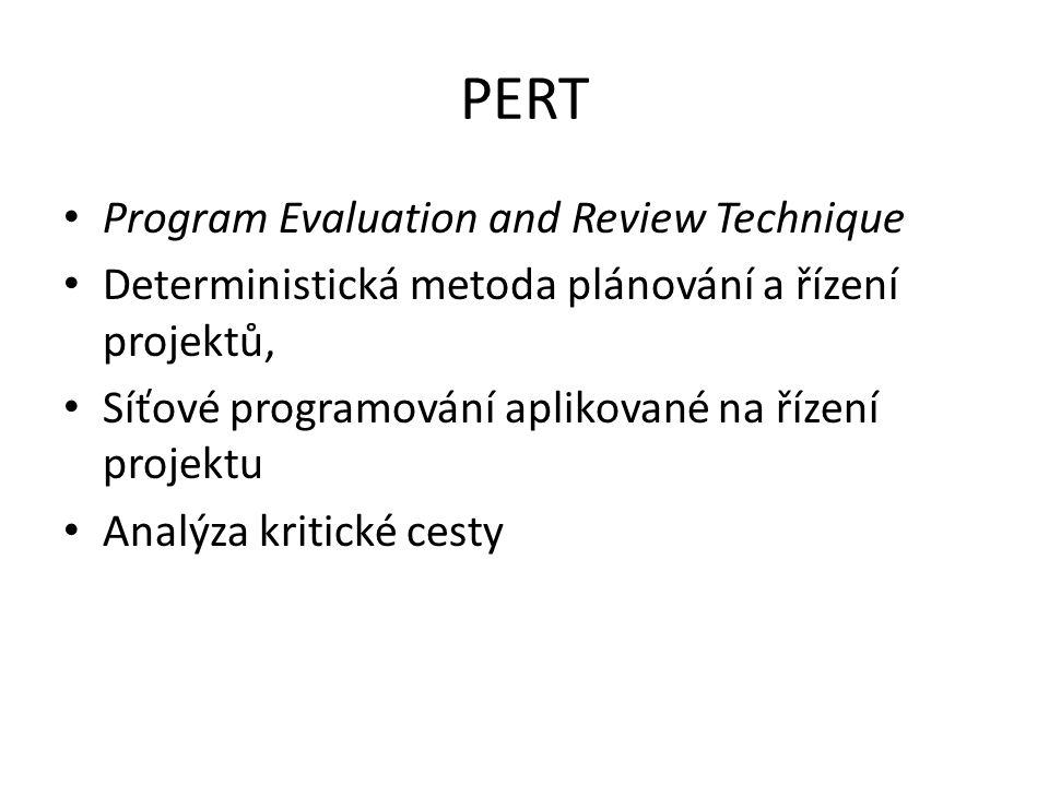 PERT Program Evaluation and Review Technique Deterministická metoda plánování a řízení projektů, Síťové programování aplikované na řízení projektu Analýza kritické cesty