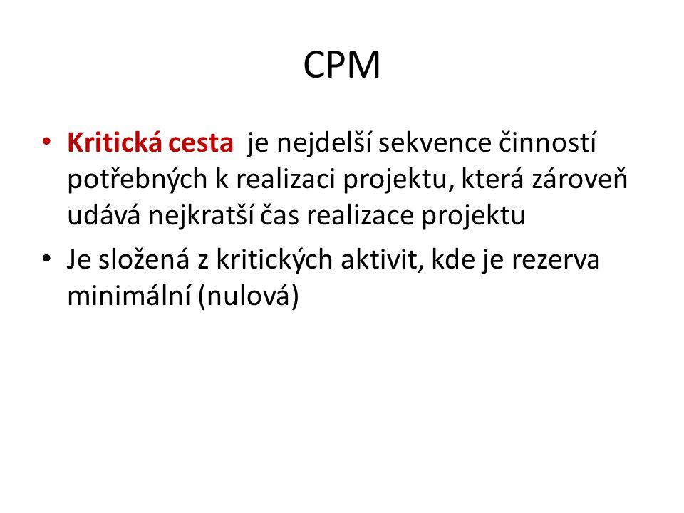 CPM Kritická cesta je nejdelší sekvence činností potřebných k realizaci projektu, která zároveň udává nejkratší čas realizace projektu Je složená z kritických aktivit, kde je rezerva minimální (nulová)