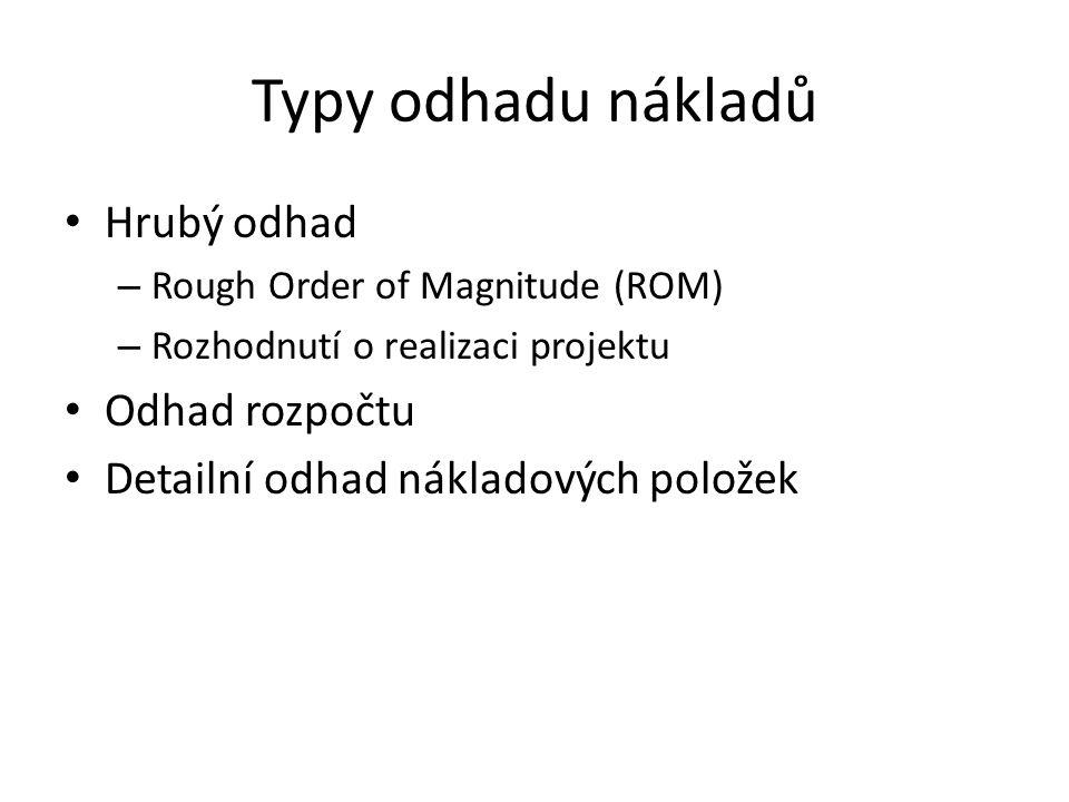 Typy odhadu nákladů Hrubý odhad – Rough Order of Magnitude (ROM) – Rozhodnutí o realizaci projektu Odhad rozpočtu Detailní odhad nákladových položek