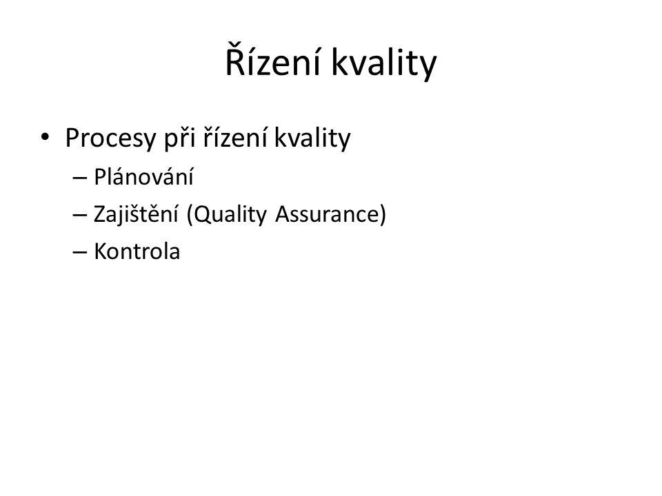 Řízení kvality Procesy při řízení kvality – Plánování – Zajištění (Quality Assurance) – Kontrola