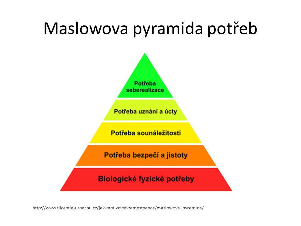 Maslowova pyramida potřeb http://www.filosofie-uspechu.cz/jak-motivovat-zamestnance/maslowova_pyramida/