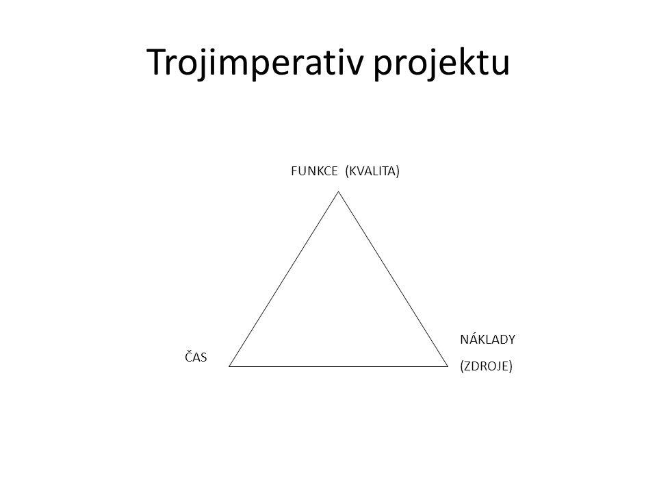 Trojimperativ projektu FUNKCE (KVALITA) ČAS NÁKLADY (ZDROJE)