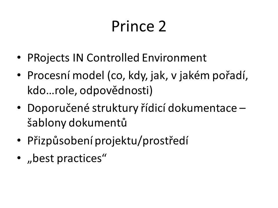 """Prince 2 PRojects IN Controlled Environment Procesní model (co, kdy, jak, v jakém pořadí, kdo…role, odpovědnosti) Doporučené struktury řídicí dokumentace – šablony dokumentů Přizpůsobení projektu/prostředí """"best practices"""
