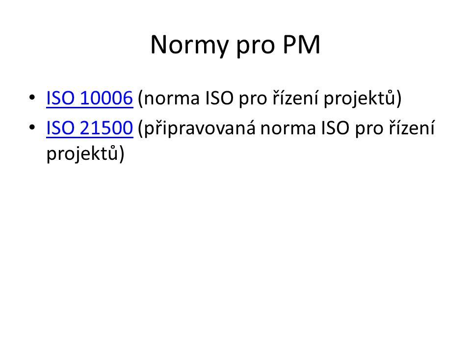 Normy pro PM ISO 10006 (norma ISO pro řízení projektů) ISO 10006 ISO 21500 (připravovaná norma ISO pro řízení projektů) ISO 21500