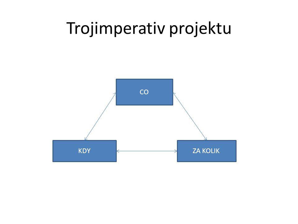 Trojimperativ projektu CO KDYZA KOLIK