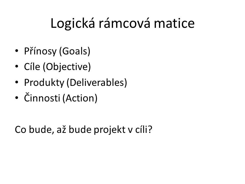 Logická rámcová matice Přínosy (Goals) Cíle (Objective) Produkty (Deliverables) Činnosti (Action) Co bude, až bude projekt v cíli?