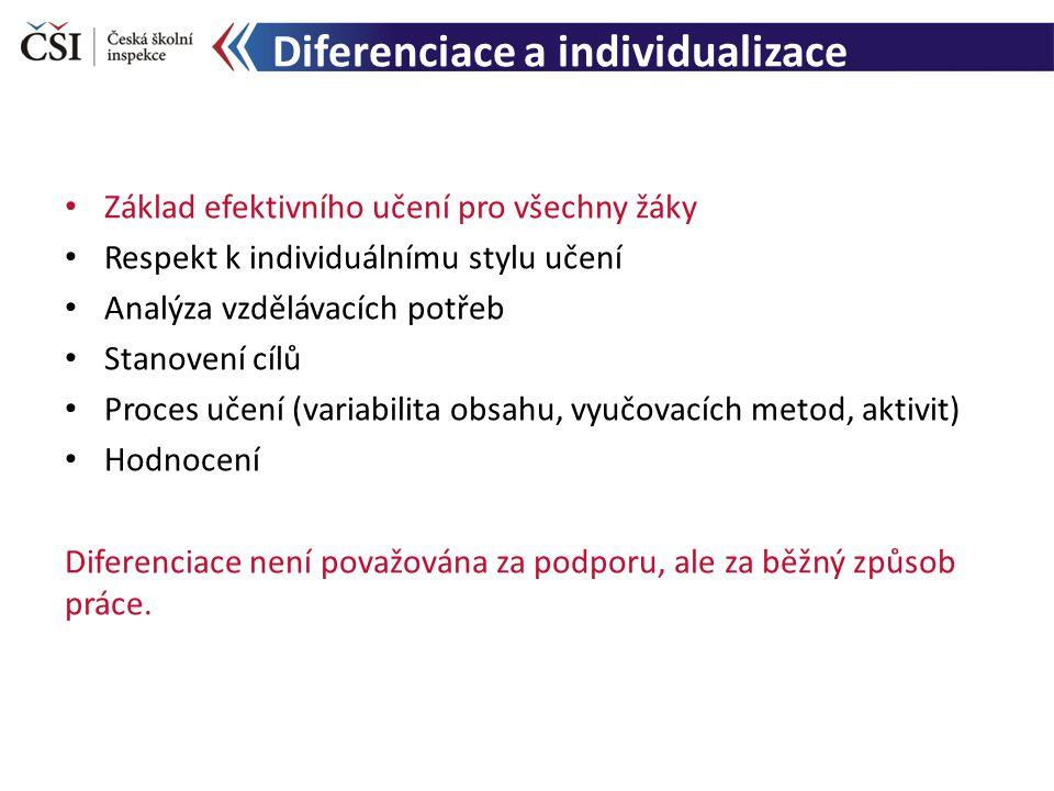 Diferenciace a individualizace Základ efektivního učení pro všechny žáky Respekt k individuálnímu stylu učení Analýza vzdělávacích potřeb Stanovení cílů Proces učení (variabilita obsahu, vyučovacích metod, aktivit) Hodnocení Diferenciace není považována za podporu, ale za běžný způsob práce.