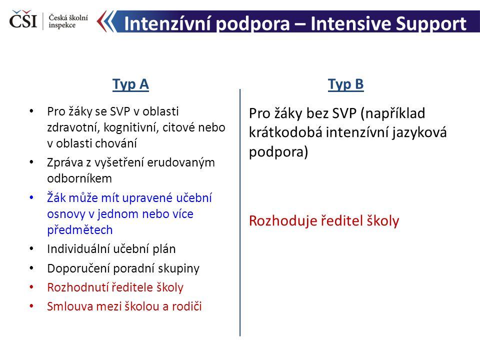 Intenzívní podpora – Intensive Support Typ A Pro žáky se SVP v oblasti zdravotní, kognitivní, citové nebo v oblasti chování Zpráva z vyšetření erudovaným odborníkem Žák může mít upravené učební osnovy v jednom nebo více předmětech Individuální učební plán Doporučení poradní skupiny Rozhodnutí ředitele školy Smlouva mezi školou a rodiči Typ B Pro žáky bez SVP (například krátkodobá intenzívní jazyková podpora) Rozhoduje ředitel školy