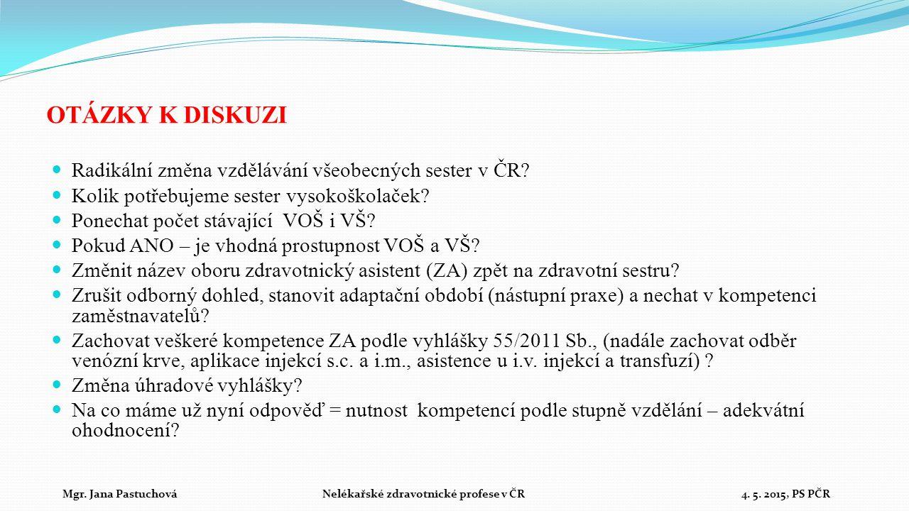 OTÁZKY K DISKUZI Radikální změna vzdělávání všeobecných sester v ČR? Kolik potřebujeme sester vysokoškolaček? Ponechat počet stávající VOŠ i VŠ? Pokud