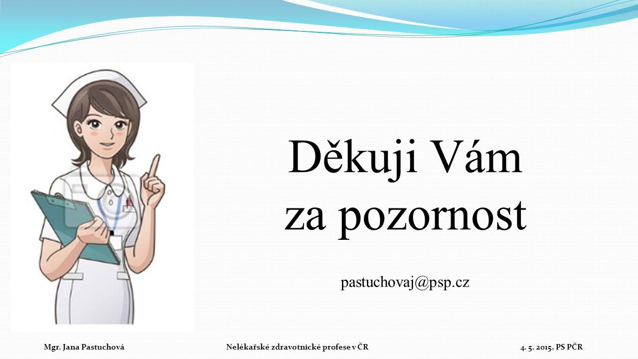Děkuji Vám za pozornost pastuchovaj@psp.cz Mgr. Jana Pastuchová Nelékařské zdravotnické profese v ČR 4. 5. 2015, PS PČR