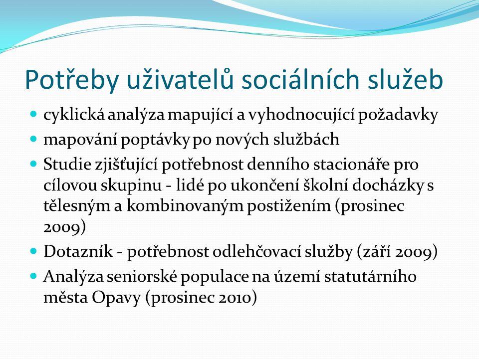 Potřeby uživatelů sociálních služeb cyklická analýza mapující a vyhodnocující požadavky mapování poptávky po nových službách Studie zjišťující potřebn