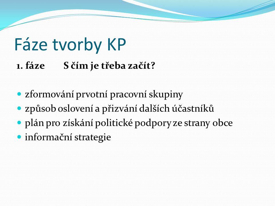 Fáze tvorby KP 1. fáze S čím je třeba začít? zformování prvotní pracovní skupiny způsob oslovení a přizvání dalších účastníků plán pro získání politic