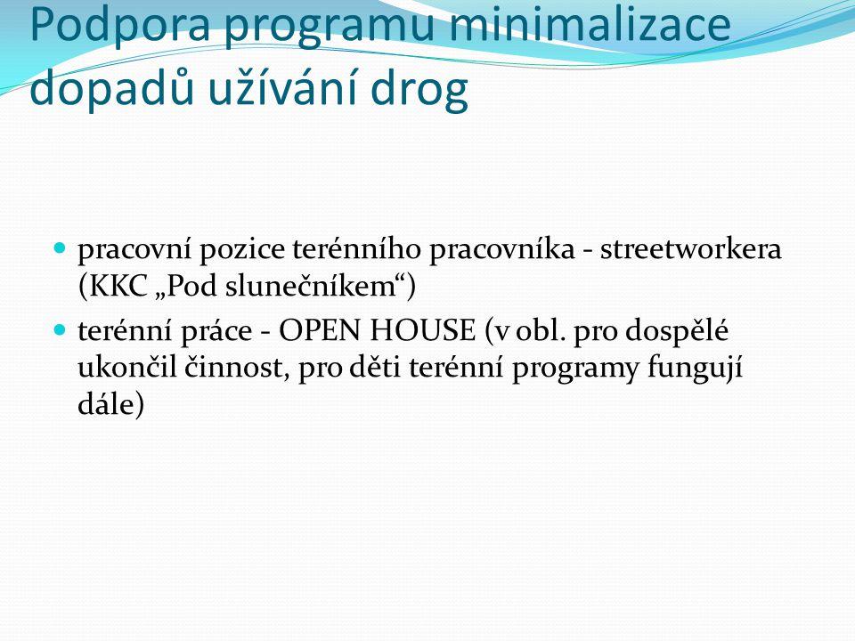 """Podpora programu minimalizace dopadů užívání drog pracovní pozice terénního pracovníka - streetworkera (KKC """"Pod slunečníkem"""") terénní práce - OPEN HO"""