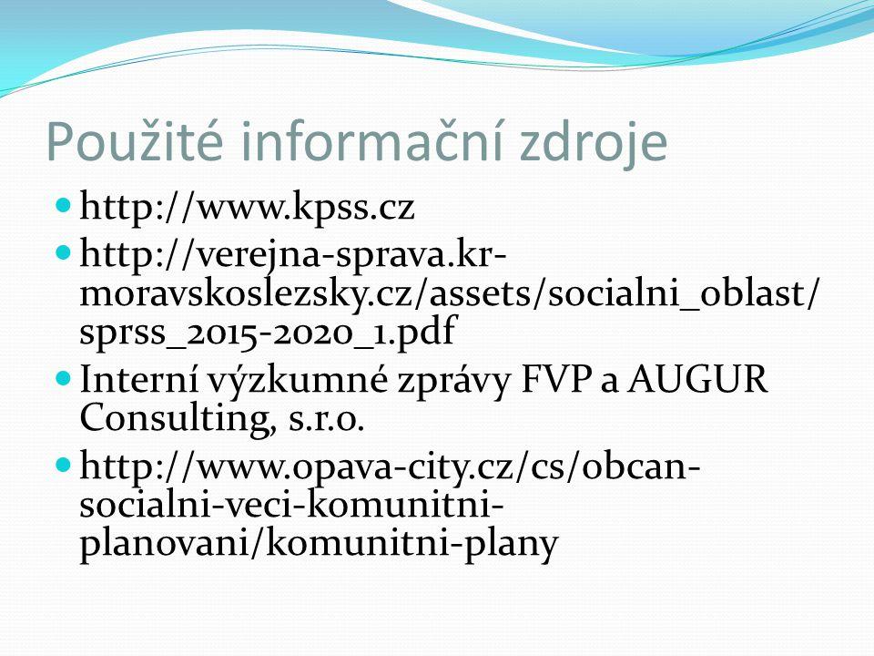 Použité informační zdroje http://www.kpss.cz http://verejna-sprava.kr- moravskoslezsky.cz/assets/socialni_oblast/ sprss_2015-2020_1.pdf Interní výzkum