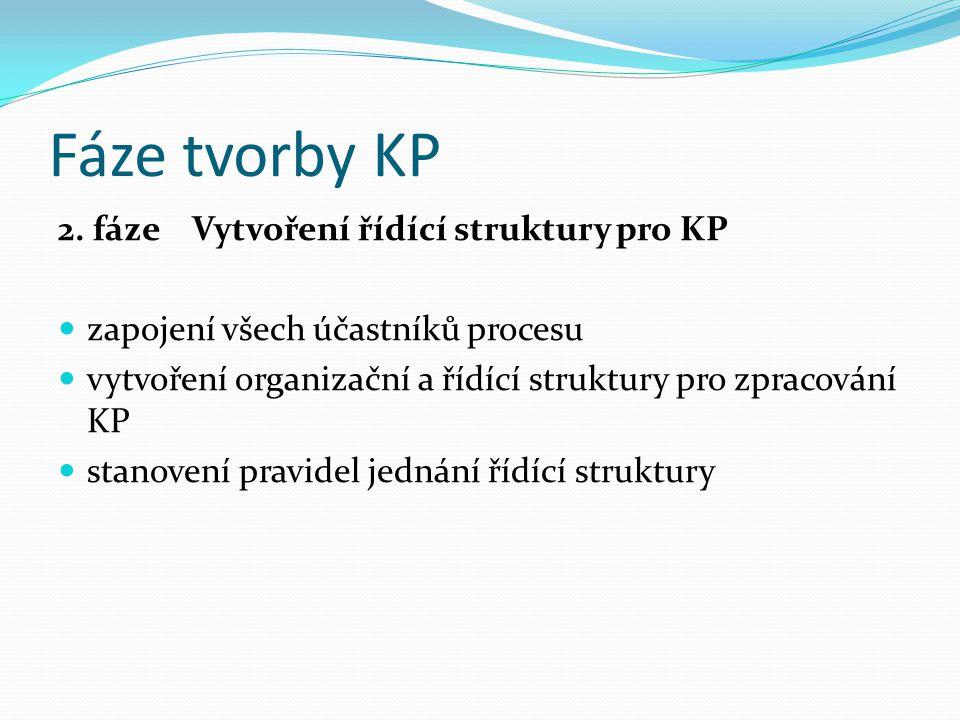 Fáze tvorby KP 2. fáze Vytvoření řídící struktury pro KP zapojení všech účastníků procesu vytvoření organizační a řídící struktury pro zpracování KP s
